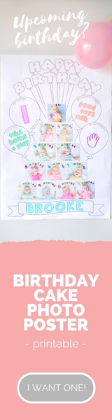 Birthday Cake Photo Poster Who Arted
